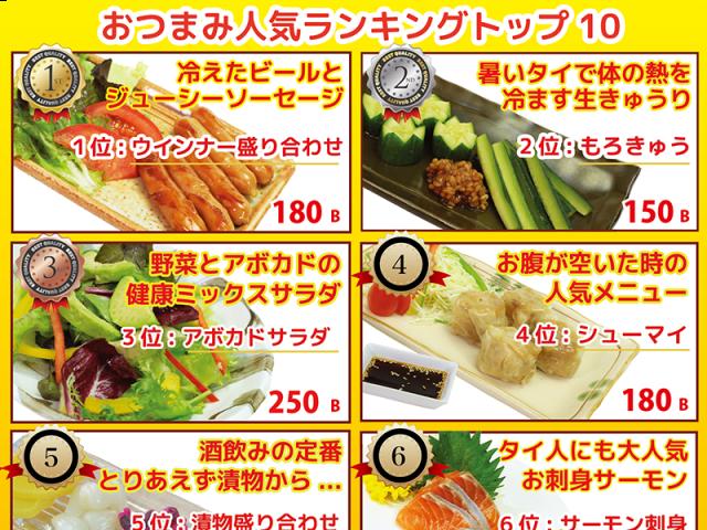 タニヤ・女遊びの新店舗マリリンモンローで食べられる軽食ランキングトップ10
